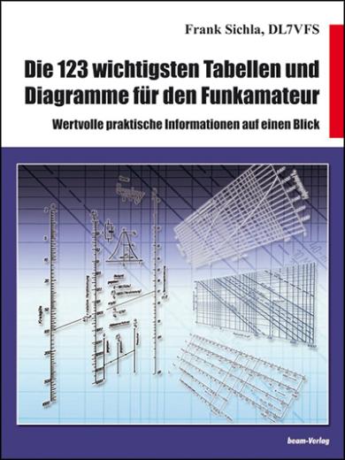 Die 123 wichtigsten Tabellen und Diagramme für den Funkamateur