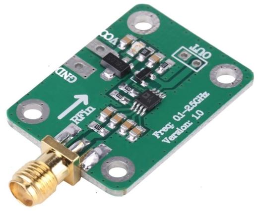 HF-Leistungsmesser-Modulvon 0,1 GHz bis 2,5 GHz