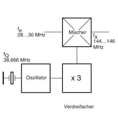 38,666 MHz, HC-18/U, 3. OT, Umsetzung 144 MHz auf 28 MHz